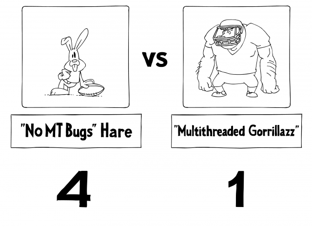 No MT Bugs' Hare: 4 'Multithreaded Gorrillazz': 1